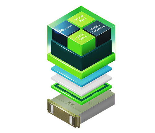 NVIDIA DGX Software Stack